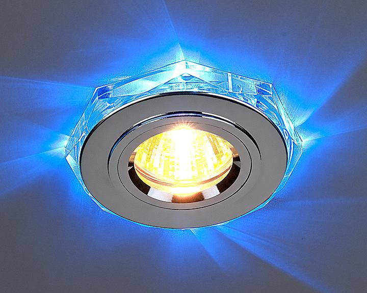 Точечные LED светильники